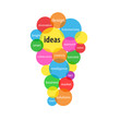 IDEAS Light Bulb Tag Cloud (innovation creativity business)