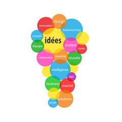"""Nuage de Tags """"IDEES"""" (idées innovation créativité succès)"""