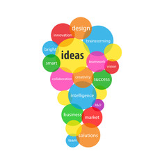 IDEAS Light Bulb Tag Cloud (innovation creativity business)