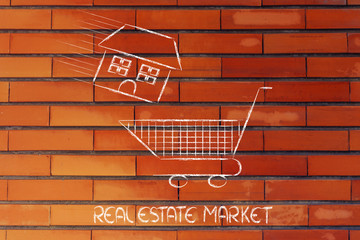 real estate market,  house into shopping cart
