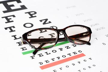 Prescription sunglasses on the eye chart background.