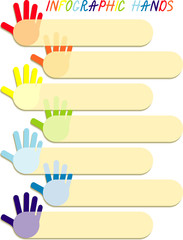 Information hands