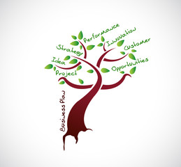 tree business plan illustration design