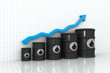price of oil concept