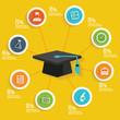 Education concept info graphic design,yellow version
