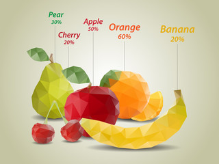 Polygonal fruit illustrations - with information