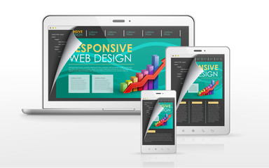 responsive web design in laptop, tablet and smart phone