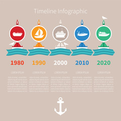 Timeline vector infographic with sea transport icons