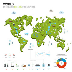 Energy industry and ecology of World