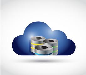 cloud computing servers illustration design
