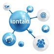 KONTAKT (Knopf Kundenservice Hotline Rufen Sie Uns Web Button)