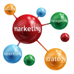 """MARKETING"" Globes (advertising strategy brand management)"