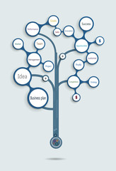 Business plan tree .Financial-Marketing Planning.