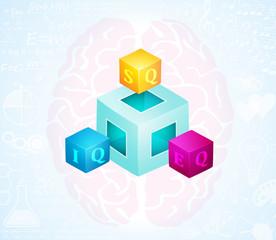 Emotional Spiritual Intelligence and Intelligence Quotient
