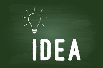 Smart Thinking Idea Concept On Green Chalkboard
