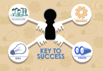 Key to Success in Business