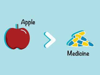 Apple Benefit