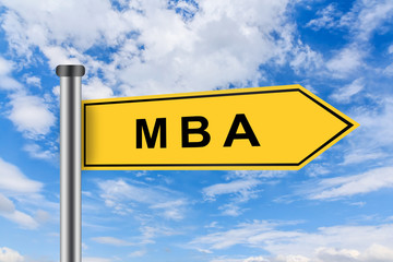 MBA or Master of Business Administration road sign with risk wor