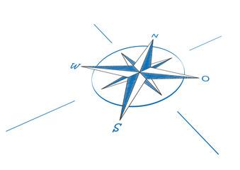 Compass Foreshortens