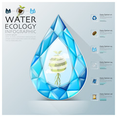 Water Drop Three Dimension Polygon Ecology And Environment Infog