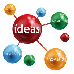 IDEAS Globes (creativity innovation business brainstorming)