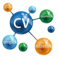 Globes « CV » (entretien travail carrière diplômes)