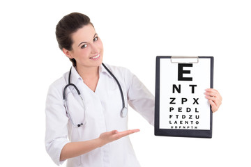 young female doctor ophthalmologist and eye test chart isolated