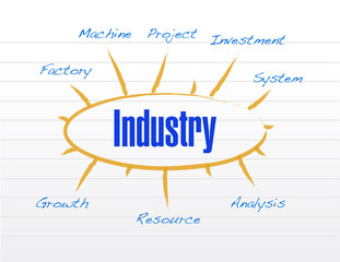 industry model diagram illustration design