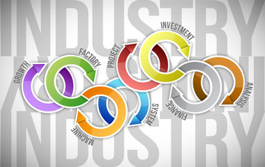 industry cycle diagram illustration design