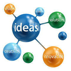 DEAS Globes (creativity innovation vision solutions)