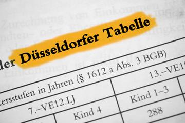 Düsseldorfer Tabelle - ocker markiert