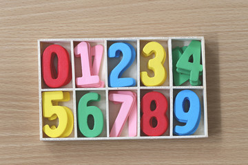 Colorful of numbers in the box.