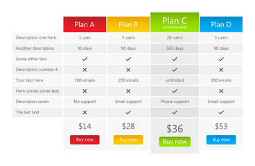 Bright pricing table with one recommended plan
