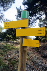 Signpost places and distance hiking trails