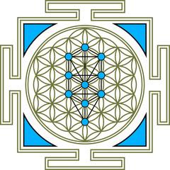 Blume des Lebens  - Yantra - Sephiroth - Kabbala