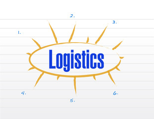 logistics plan illustration design