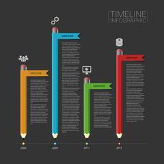 Business Infographic timeline Template with banners and icons