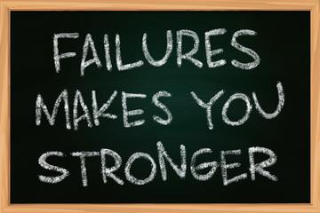 Motivational Words Chalk Writing on Blackboard