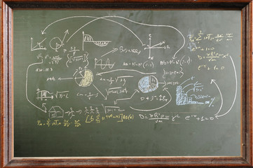 Mathematical formulas on a green school board