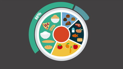 Food infographic, Animation Design, HD 1080