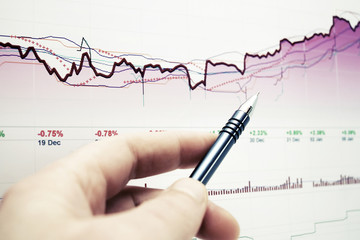 Stock market graphs analysis