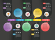 Vector abstract timeline infographic design