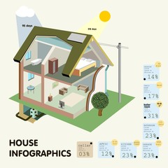 Residential house a sectional and Set elements  Infographics.