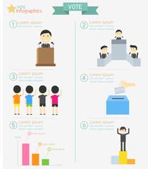 Vote Infographics