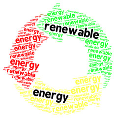Renewable energy word cloud isolated on white