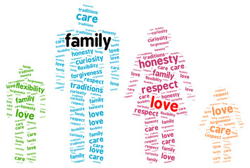 Family word cloud in shape of family members