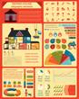 House repair infographic, set elements