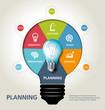 info graphic design, planning, bulb idea