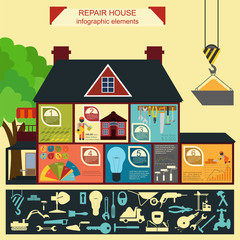 House repair infographic, set elements