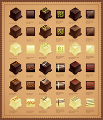 Chocolate Candies Set.